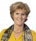 H.W. van der Velde